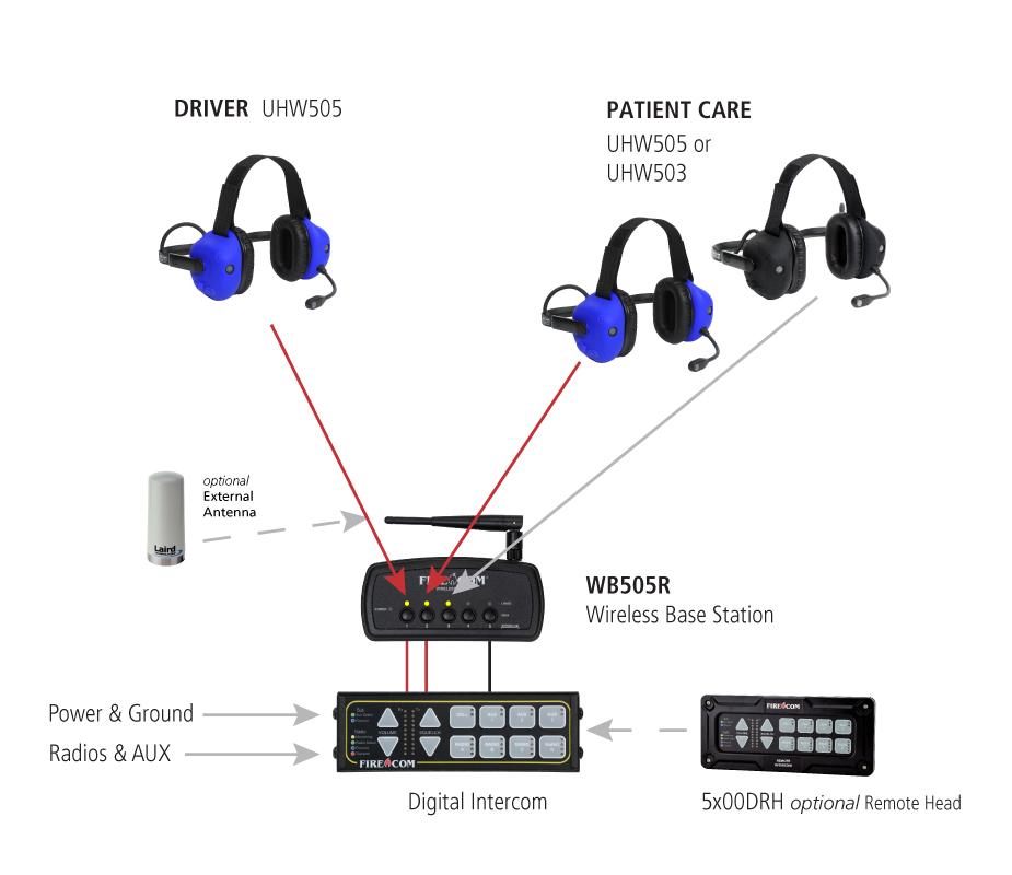 complete wireless technology Firecom 3 user headset
