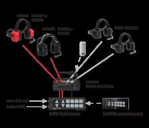 complete wireless technology Firecom 4 user headset